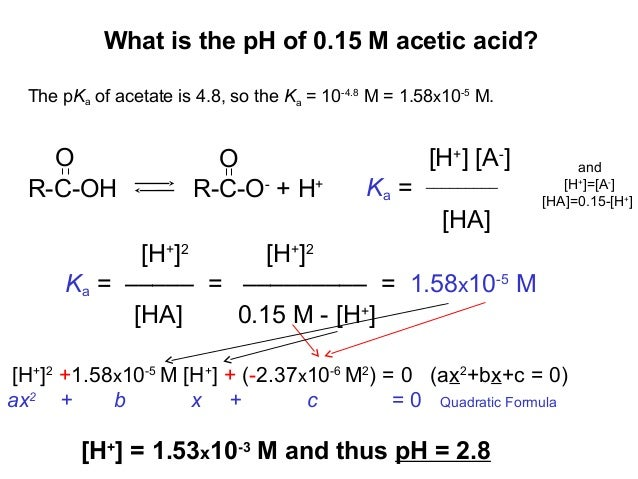 what is the pka of sodium acetate
