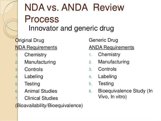 Good ANDA Submission Practices: Summary of Draft Guidance ...