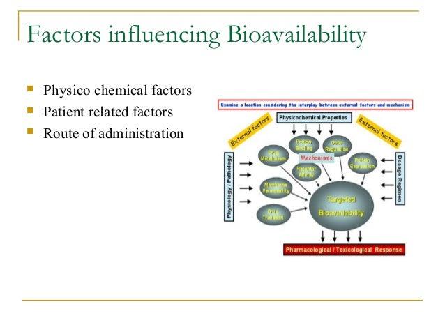 Bioavailability Studies - SlideShare