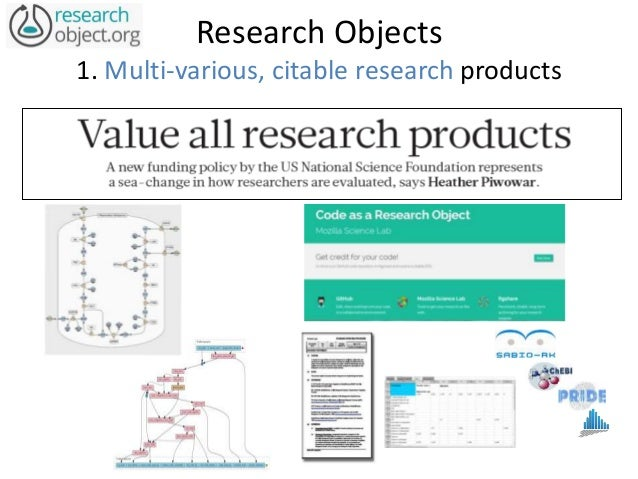 Research Objects 4. Active research products: evolving. executable. • Fork. • Merge. • Version. • Cite • Snapshot. • Live....