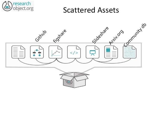 Scattered Assets