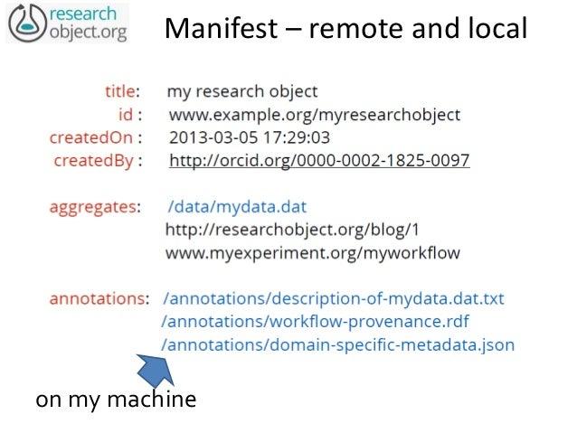 https://researchobject.github.io/specifications/bundle/ https://w3id.org/bundle/ doi:10.5281/zenodo.10440