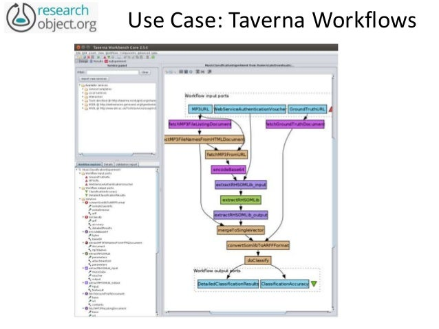 Use case: The Farr Institute Commons The open source data portal software exchange catalogue deposit