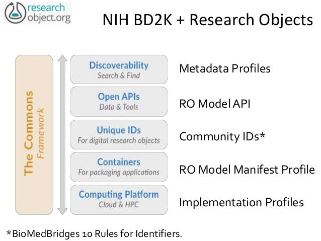 The Research Object Initiative:Frameworks and Use Cases