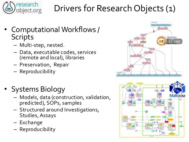 Drivers for Research Objects (2) • ComputationalWorkflows Commons – Projects and individuals – myExperiment.org • Systems ...