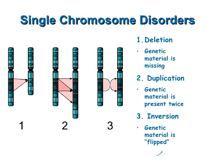 genetic disorders Pws is a genetic disorder involving a defect on chromosome 15 the reported  prevalence of pws has varied widely, but the most commonly cited figure is that.