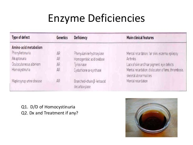 enzyme and q1 Q1: why should i modify my enzyme the existing enzymes can go through certain structural alterations and hence, the resulted function and catalytic activity allow new catalyzed pathways of reactions.
