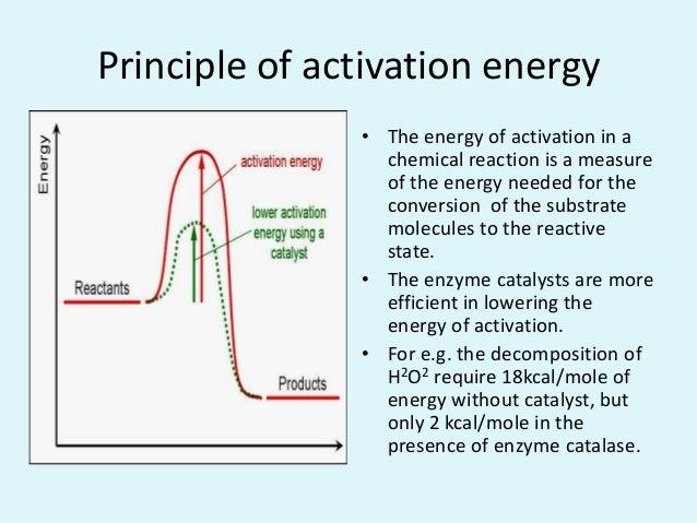 define activation energy in biochemistry
