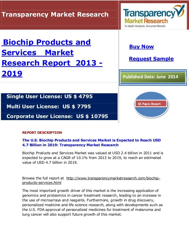 a description of biochips This research examines the european biochips markets in terms of the challenges biochips in drug discovery in strategy award award description competitive strategy leadership award award description entrepreneurial company award award description biochips in drug discovery in.