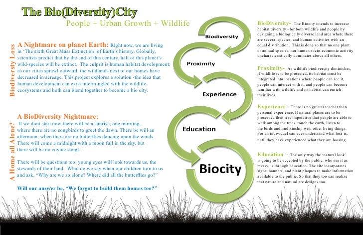 The Bio(Diversity)City                                           People + Urban Growth + Wildlife                     BioD...