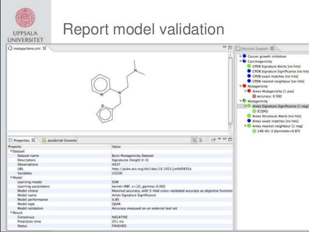 Report model validation