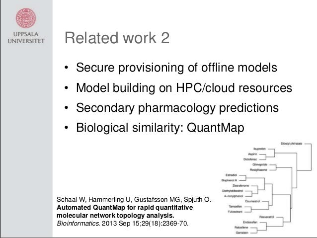 Related work 2 • Secure provisioning of offline models  • Model building on HPC/cloud resources • Secondary pharmacology p...