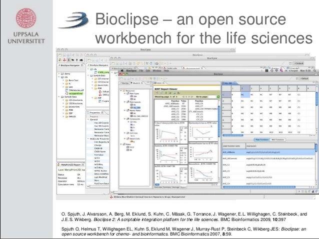 Bioclipse – an open source workbench for the life sciences  O. Spjuth, J. Alvarsson, A. Berg, M. Eklund, S. Kuhn, C. Mäsak...