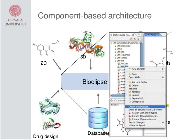 Component-based architecture  3D 2D  Data analysis  Bioclipse  Predictions Drug design  Databases