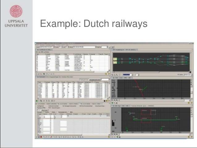 Example: Dutch railways