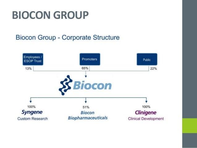 Biocon Ltd. Case Solution and Analysis, HBS Case Study ...