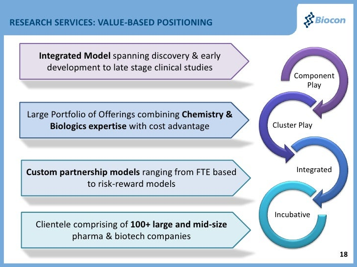 Biocon Q4fy12 Investor Presentation April 2012