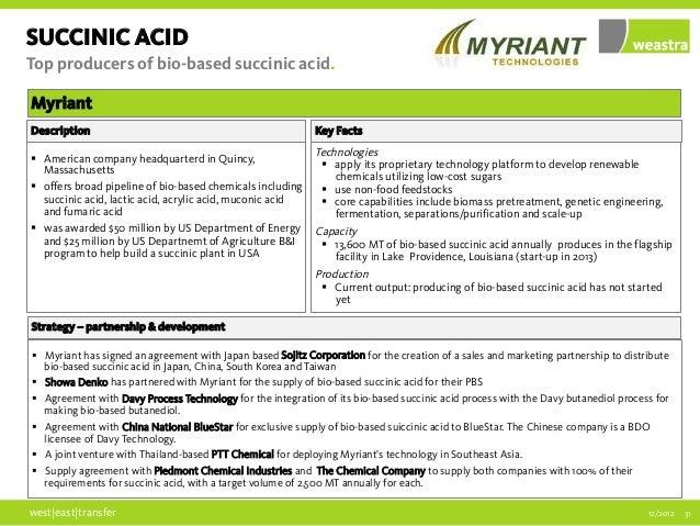 Myriant pdf lactic renewable muconic