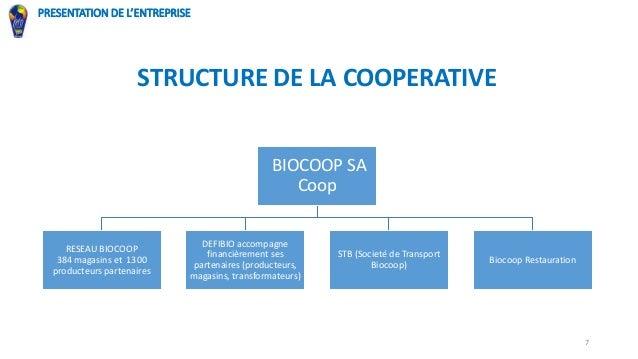 Audit De Site Biocoop