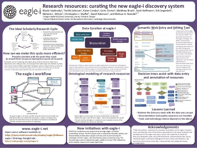 Research  resources:  cura,ng  the  new  eagle-‐i  discovery  system   Nicole  Vasilevsky1,  Tenille...