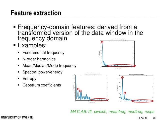 Biodata analysis