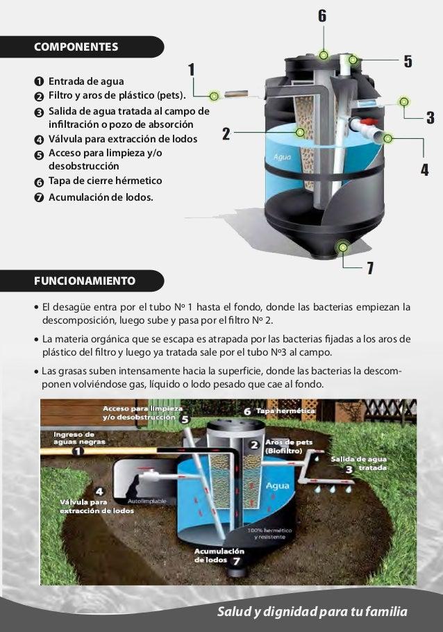 Biodigestor rotoplas for Funcionamiento de inodoro