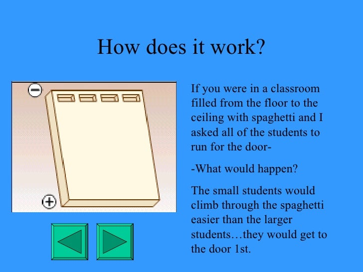 How does it work? If you were in a classroom filled from the floor to the ceiling with spaghetti and I asked all of the st...