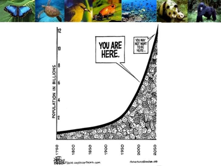 Biodiversity and Human Population Growth Slide 2