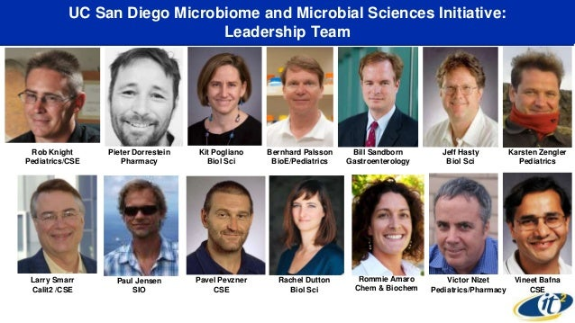 Supercomputing Your Inner Microbiome