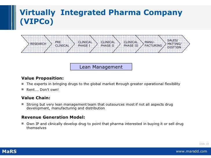 Virtually  Integrated Pharma Company (VIPCo) <ul><li>Value Proposition:   </li></ul><ul><li>The experts in bringing drugs ...