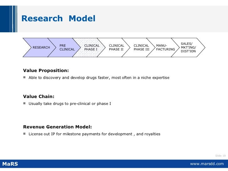 Research  Model <ul><li>Value Proposition:   </li></ul><ul><li>Able to discovery and develop drugs faster, most often in a...