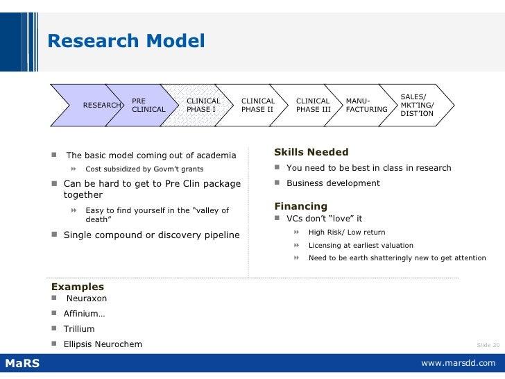 Research Model  <ul><li>The basic model coming out of academia  </li></ul><ul><ul><li>Cost subsidized by Govm't grants  </...