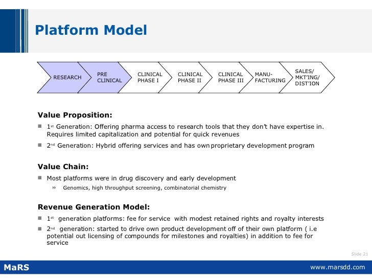 Platform Model <ul><li>Value Proposition:   </li></ul><ul><li>1 st  Generation: Offering pharma access to research tools t...