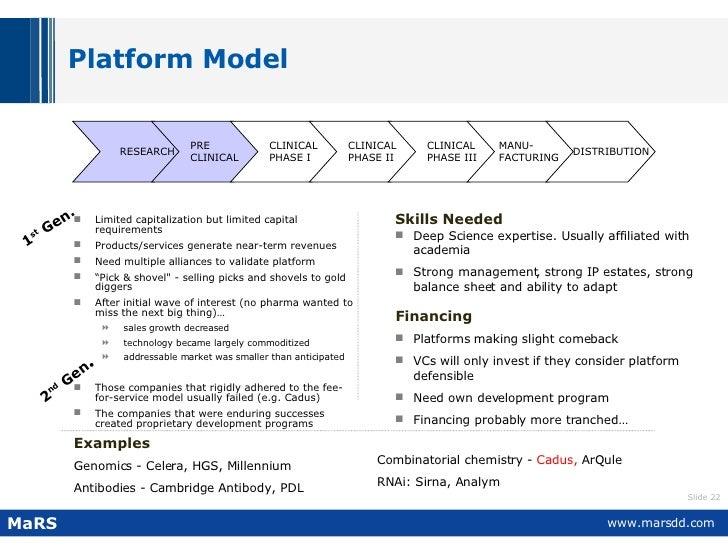 Platform Model  <ul><li>Limited capitalization but limited capital requirements </li></ul><ul><li>Products/services genera...