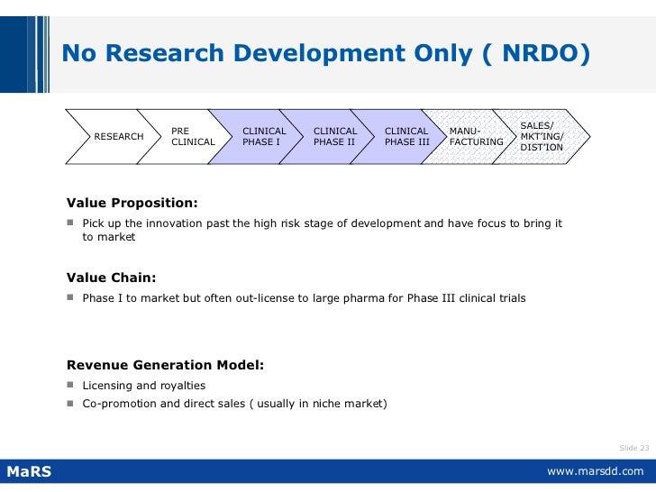 No Research Development Only ( NRDO)  <ul><li>Value Proposition:   </li></ul><ul><li>Pick up the innovation past the high ...