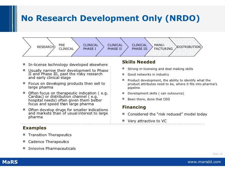 No Research Development Only (NRDO) <ul><li>In-license technology developed elsewhere </li></ul><ul><li>Usually narrow the...