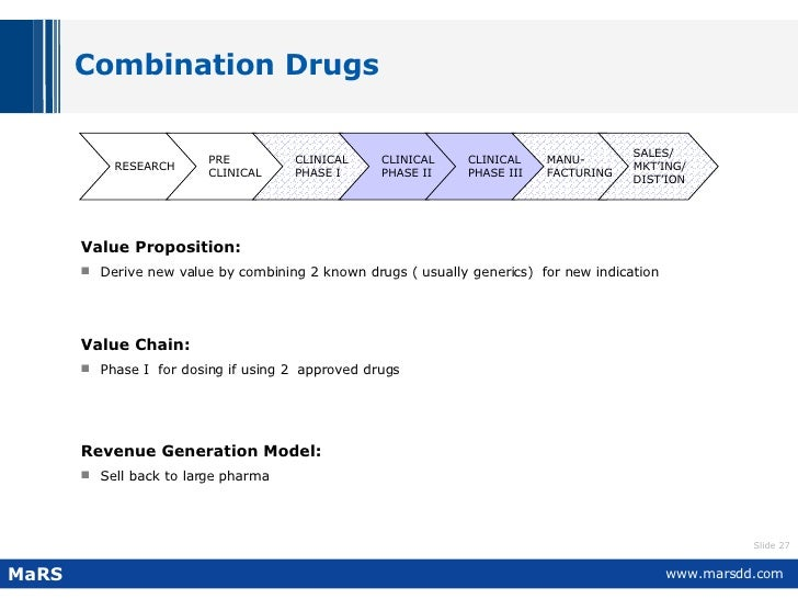 Combination Drugs  <ul><li>Value Proposition:   </li></ul><ul><li>Derive new value by combining 2 known drugs ( usually ge...