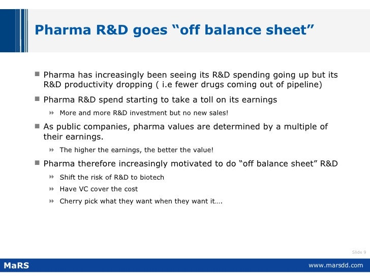 """Pharma R&D goes """"off balance sheet"""" <ul><li>Pharma has increasingly been seeing its R&D spending going up but its R&D prod..."""