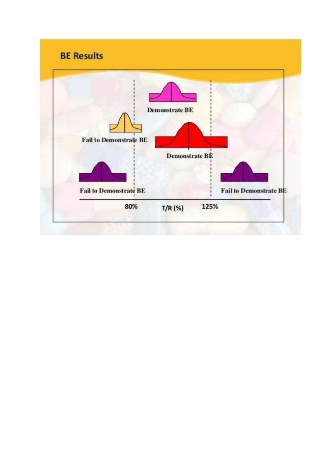 BIOEQUIVALENCE STUDY OF GABAPENTIN - ijpi.org
