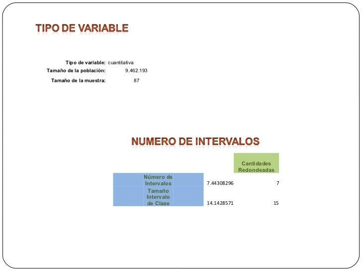 Frecuencias absolutas                Frecuencias relativas          Valores                    Simple             Acumulad...
