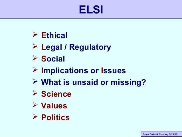 Stem Cells & Cloning 3/23/05 ELSI  Ethical  Legal / Regulatory  Social  Implications or Issues  What is unsaid or mis...