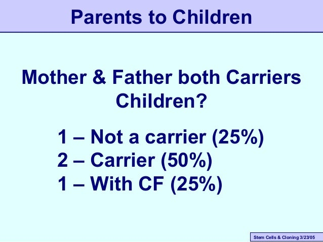 Stem Cells & Cloning 3/23/05 Parents to Children Mother & Father both Carriers Children? 1 – Not a carrier (25%) 2 – Carri...