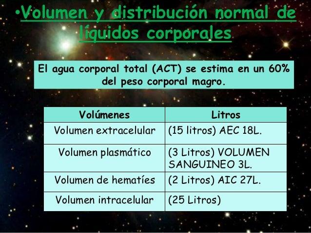 •Volumen y distribución normal de       líquidos corporales  El agua corporal total (ACT) se estima en un 60%             ...