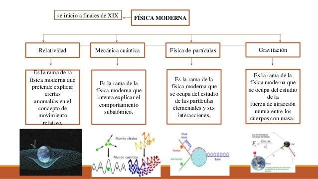 Biofísica Biología Y Fisica Ramas De La Biofisica Por Natasha Ca