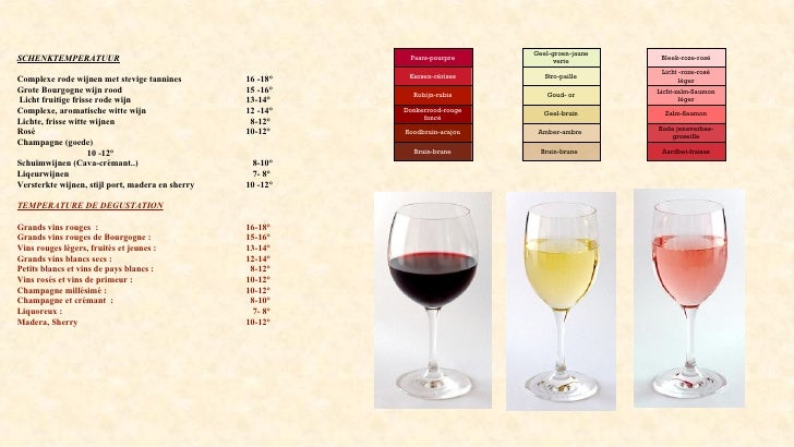 Lichte Rode Wijn : Ijnen levert wijnen aan particulieren babyfoot