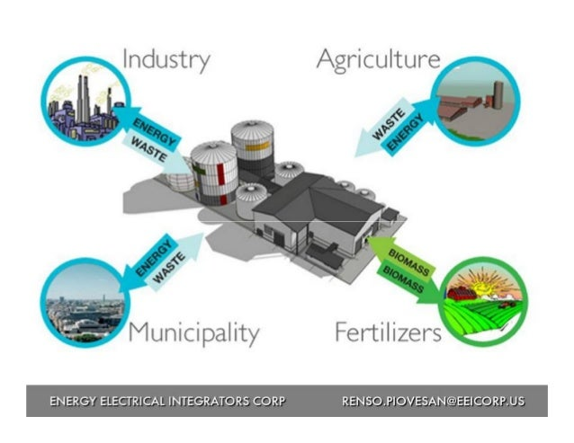 Industry Agriculture          Ilii     ENERGY ELECTRICAL INTEGRATORS CORP RENSO. PIOVESAN@EEICORP. US