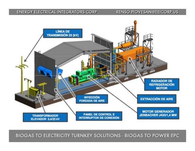 "ENERGY ELECTRICAL INTEGRATORS CORP RENSO. PIOVESAN@EEICORP. US   ""s; ..4——__. r' : .:. .¥. .L""  amp  E. _  I I I If PANEL ..."