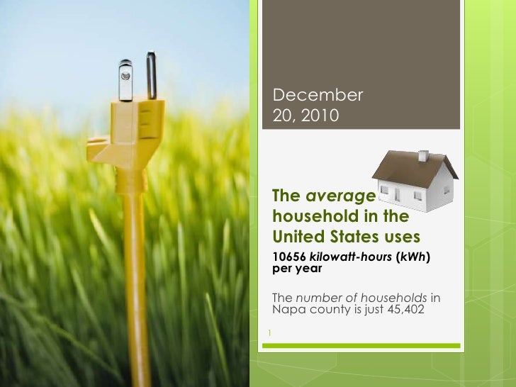 The average household in the United States uses<br />10656 kilowatt-hours (kWh) per year<br />The number of households in ...