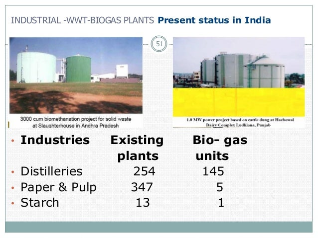 Biogas: China's Solution for Energy, Health and Environment