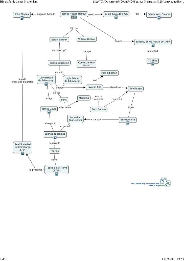 Biografía de James Hutton.html   file:///C:/Documents%20and%20Settings/Hermanos%20Aqueveque/Esc...     1 de 1             ...